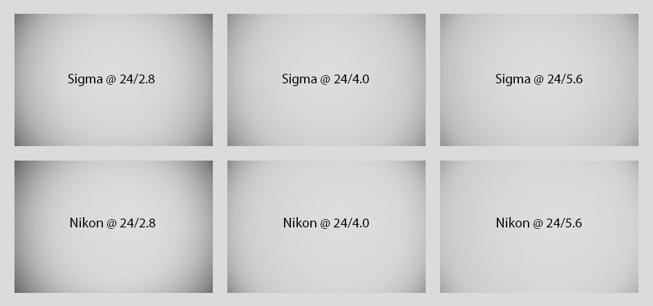 falloff_Sigma_24-70f2-8_vs_Nikon_24mm