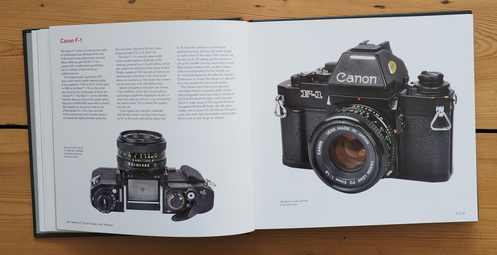 retro-cameras-book-header