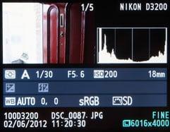 Nikon D3200 - | Cameralabs